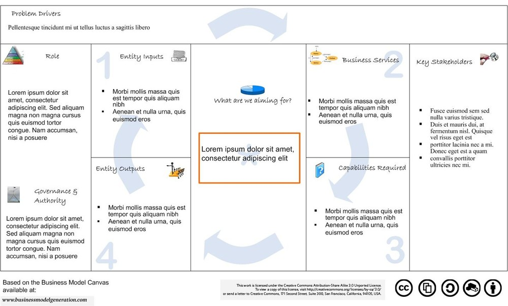 A revamped business model for a government context it strategies building blocks of the modified government business model template friedricerecipe Gallery
